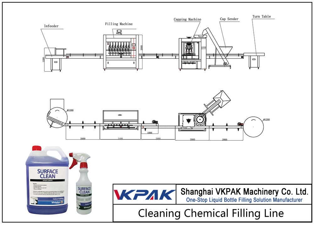 Cleaning Chemical Filling Line