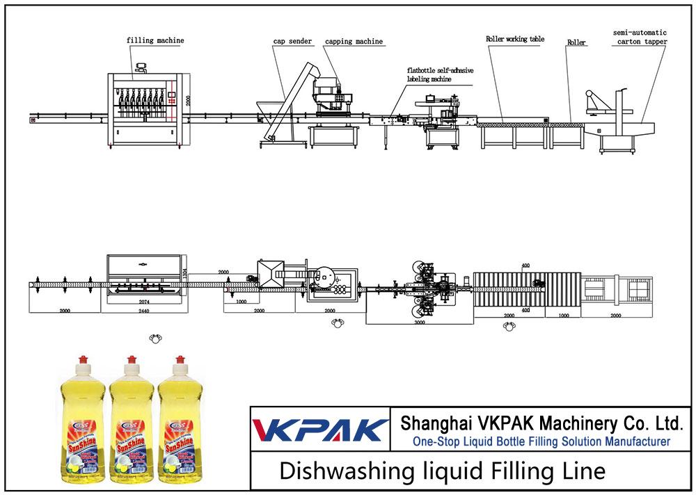 Dishwashing Liquid Filling Line
