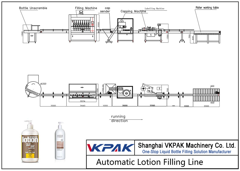 Automatic-Lotion-Filling-Line