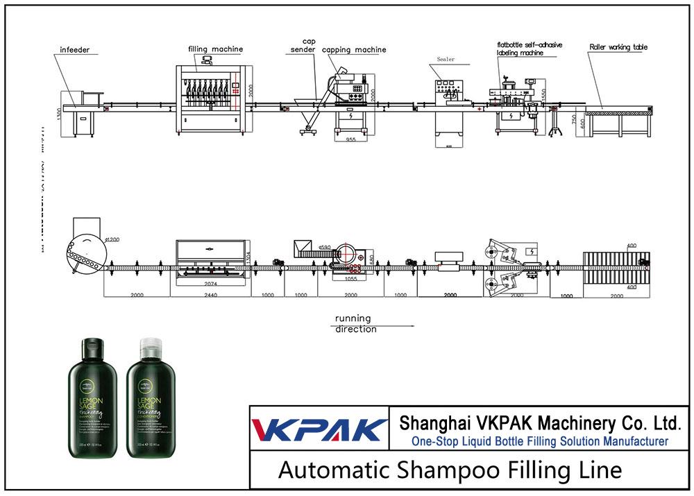Automatic Shampoo Filling Line